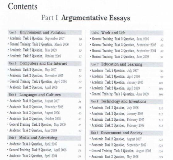 Grading rubric compare contrast essay