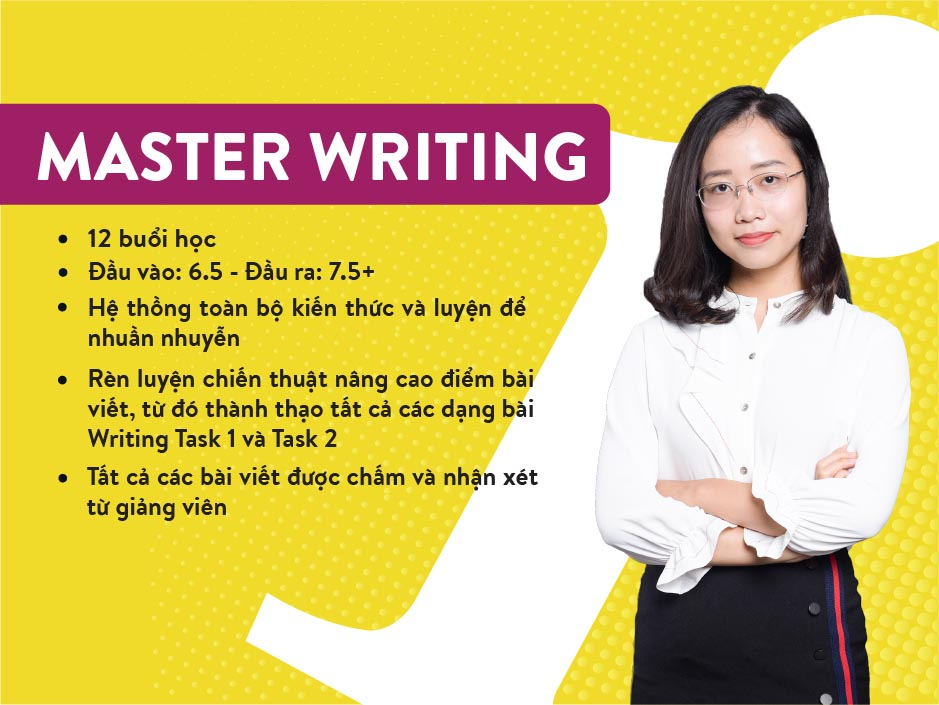 khóa luyện thi ielts writing 7.5